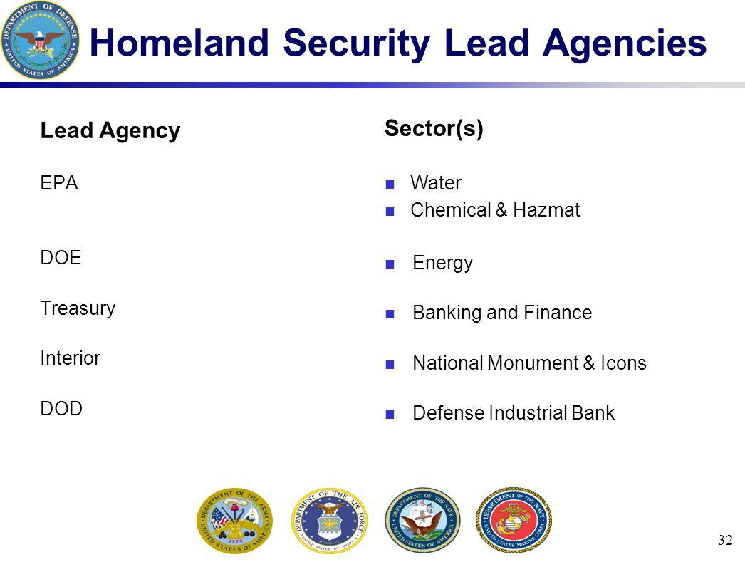 32 Homeland Security Lead Agencies Lead Agency EPA DOE Treasury Interior DOD Sector(s) n Water n Chemical & Hazmat n Energy n Banking and Finance n National Monument & Icons n Defense Industrial Bank