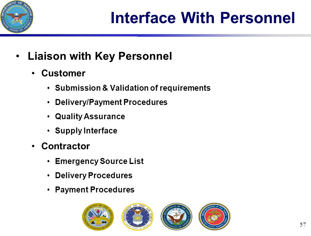 57 Interface With Personnel Liaison with Key Personnel Customer Submission & Validation of requirements Delivery/Payment Procedures Quality Assurance Supply Interface Contractor Emergency Source List Delivery Procedures Payment Procedures