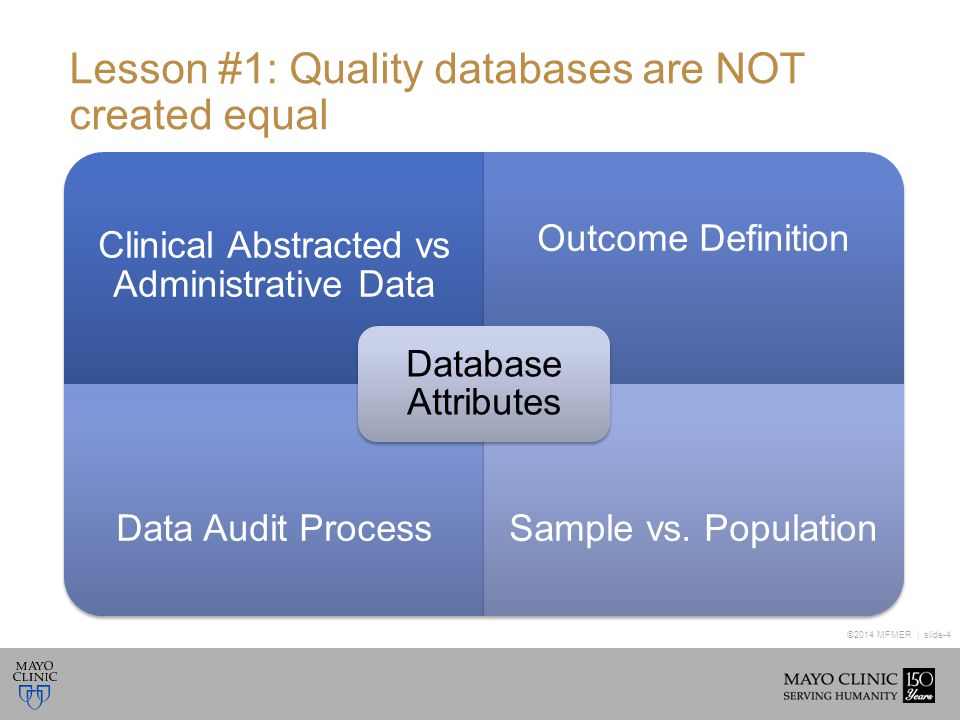 ©2014 MFMER | slide-5 Lesson #2: Use all databases, but choose metrics carefully Mortality & Length of Stay Administrative Data & All Cases Surgical Site Infection & Urinary Tract Infection Clinically Abstracted Data & Sample of Cases Example #1: Example #2: