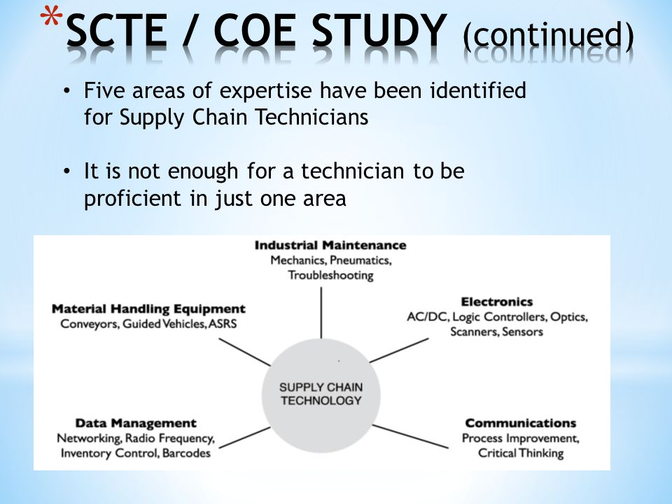 Five areas of expertise have been identified for Supply Chain Technicians It is not enough for a technician to be proficient in just one area