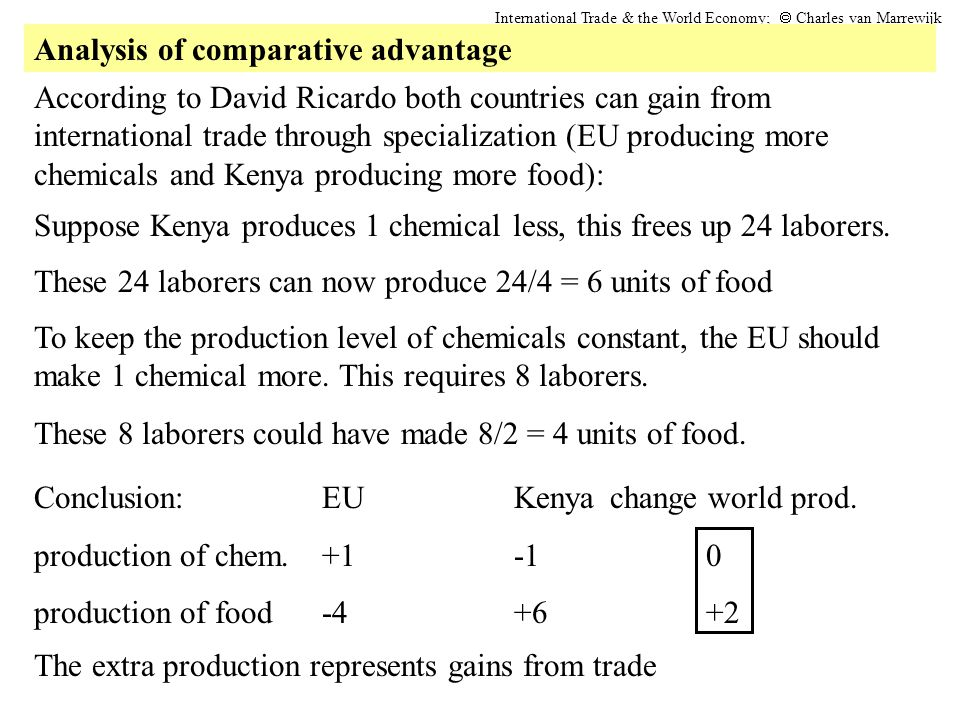 According to David Ricardo both countries can gain from international trade through specialization (EU producing more chemicals and Kenya producing mo