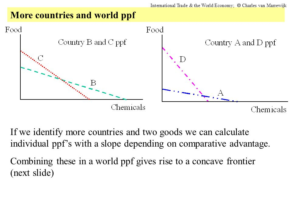 More countries and world ppf International Trade & the World Economy;  Charles van Marrewijk If we identify more countries and two goods we can calc
