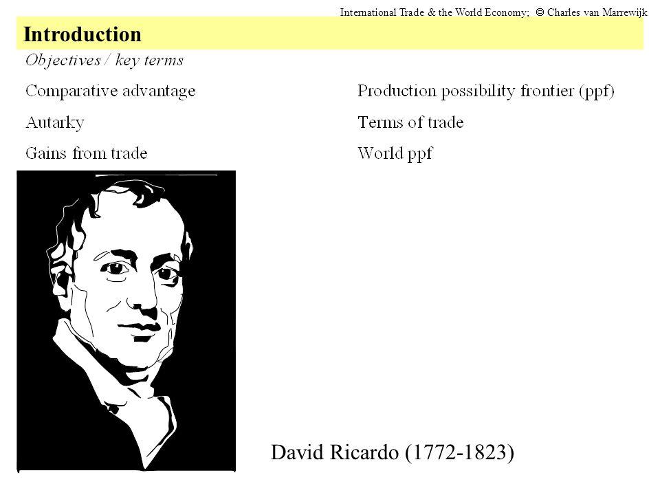 Introduction International Trade & the World Economy;  Charles van Marrewijk David Ricardo (1772-1823)
