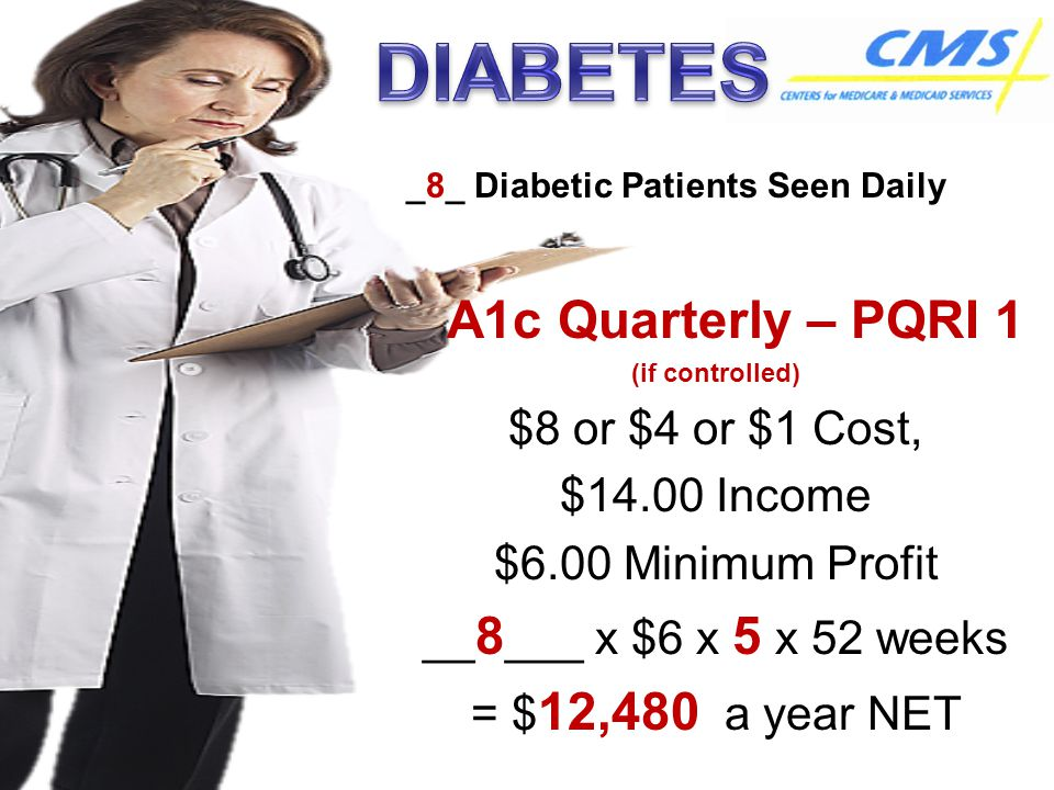 A1c Quarterly – PQRI 1 (if controlled) $8 or $4 or $1 Cost, $14.00 Income $6.00 Minimum Profit __ 8 ___ x $6 x 5 x 52 weeks = $ 12,480 a year NET _8_