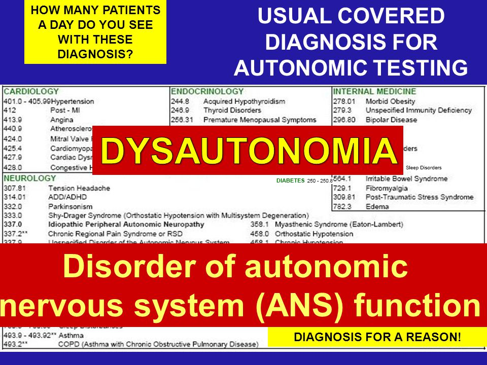 41 HOW MANY PATIENTS A DAY DO YOU SEE WITH THESE DIAGNOSIS? USUAL COVERED DIAGNOSIS FOR AUTONOMIC TESTING CARRIERS PAYS FOR THESE DIAGNOSIS FOR A REAS