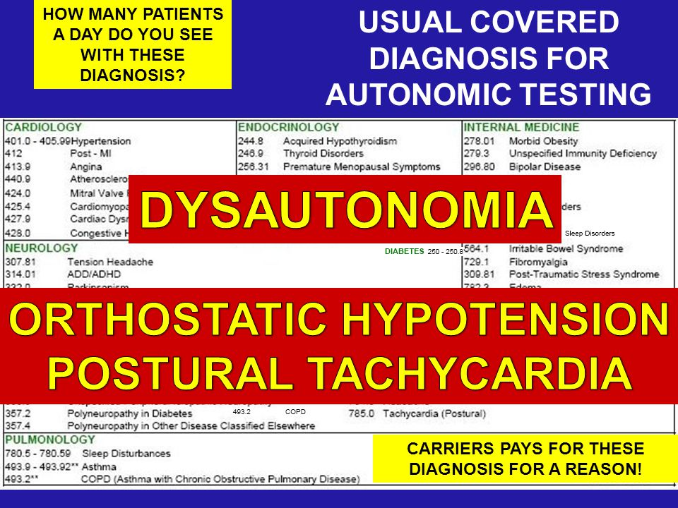 42 HOW MANY PATIENTS A DAY DO YOU SEE WITH THESE DIAGNOSIS? USUAL COVERED DIAGNOSIS FOR AUTONOMIC TESTING CARRIERS PAYS FOR THESE DIAGNOSIS FOR A REAS