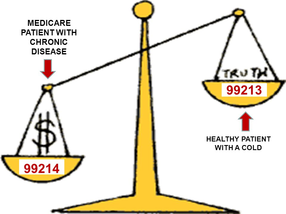 MAKE MORE MONEY FOLLOWING PQRI WITH 20 MEDICARE PATIENTS THAN SEEING 30 NON MEDICARE PATIENTS WORK SMARTER – NOT HARDER.