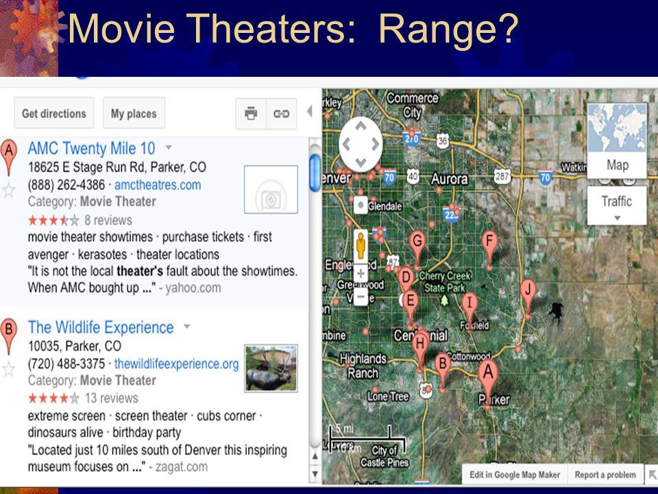 Movie Theaters: Range
