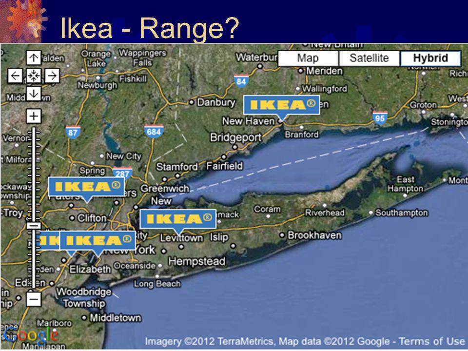Ikea - Range