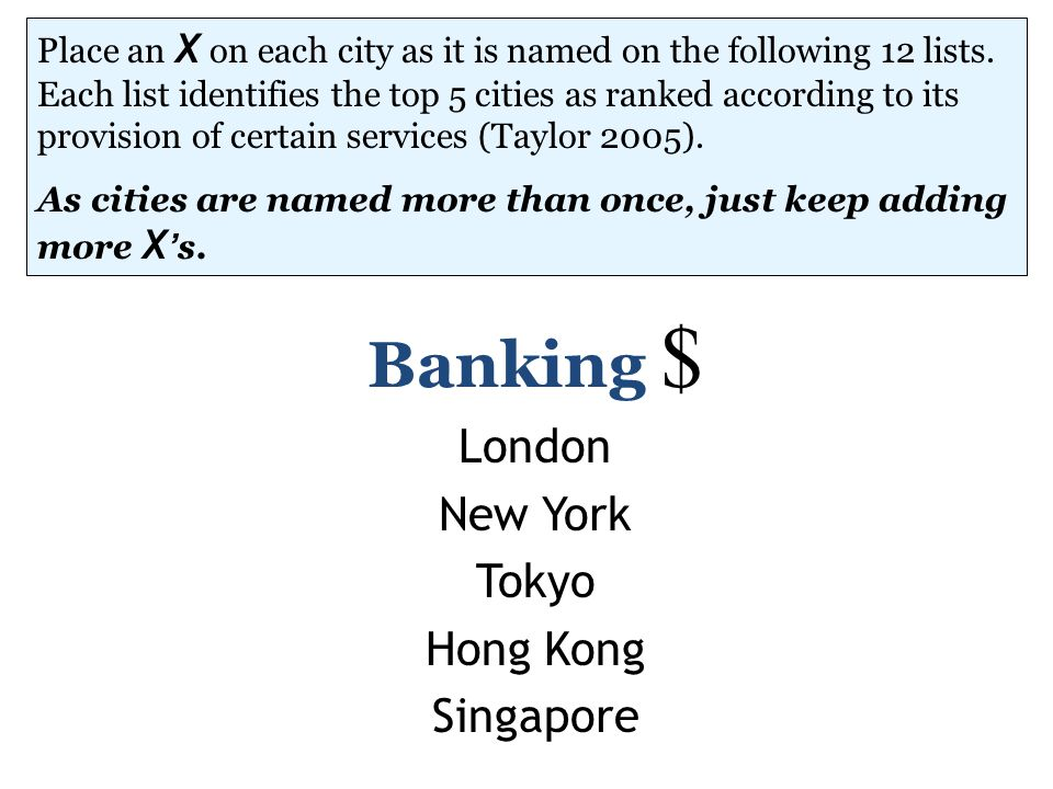 Producer Services $ London New York Hong Kong Paris Tokyo