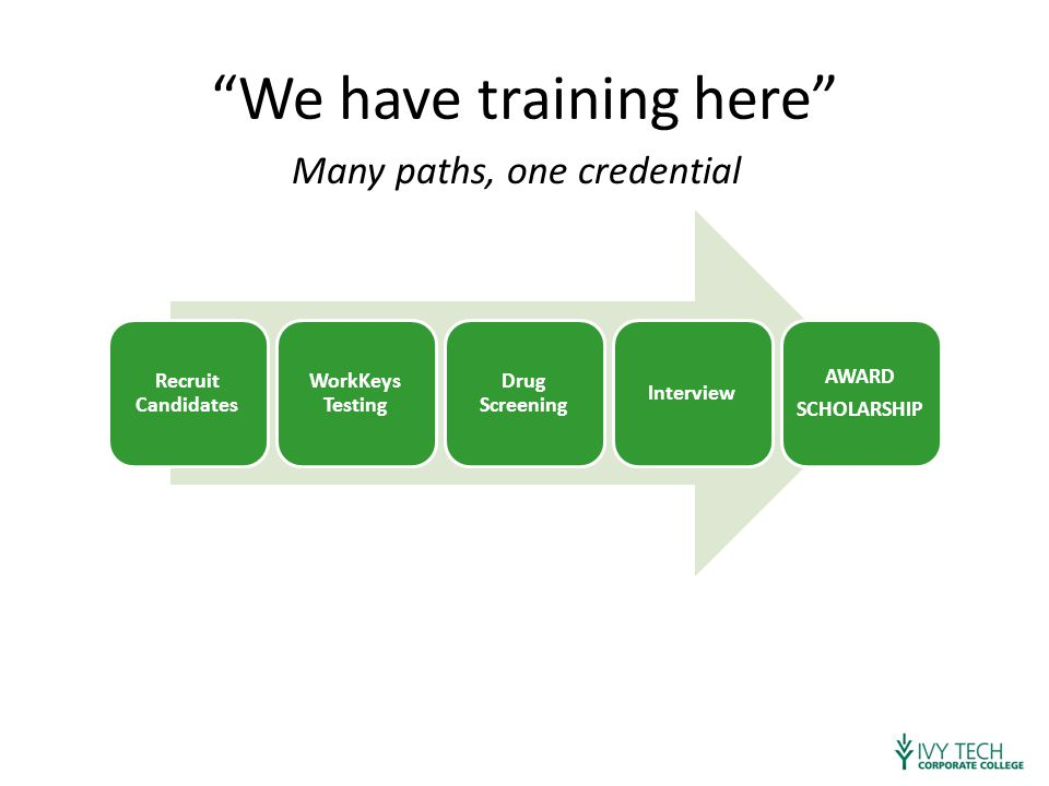 """We have training here"" Recruit Candidates WorkKeys Testing Drug Screening Interview AWARD SCHOLARSHIP Many paths, one credential"