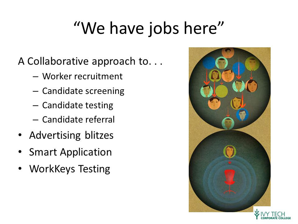 """We have jobs here"" A Collaborative approach to... – Worker recruitment – Candidate screening – Candidate testing – Candidate referral Advertising bli"