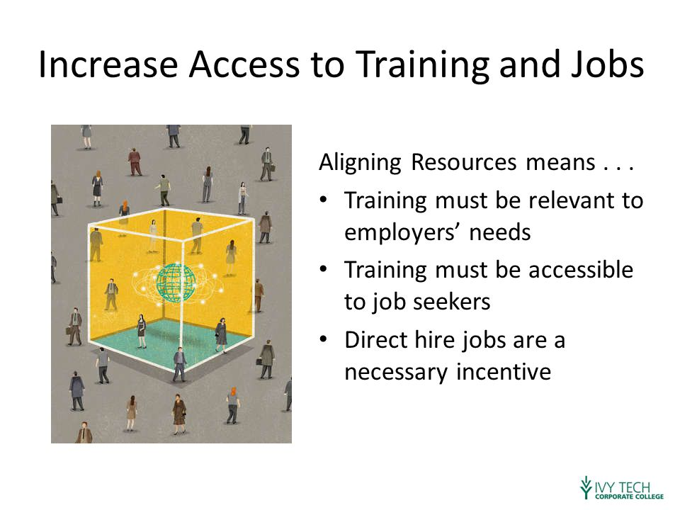 Increase Access to Training and Jobs Aligning Resources means...
