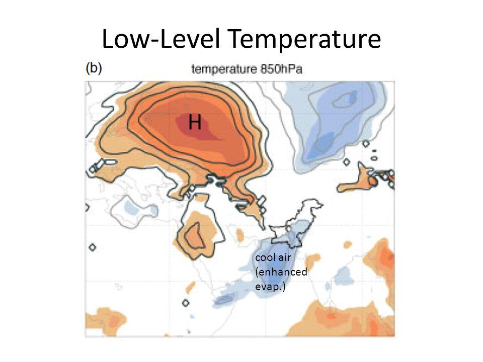 Low-Level Temperature H cool air (enhanced evap.)
