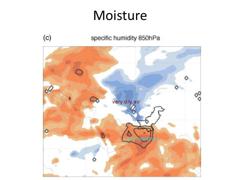 Moisture very moist air very dry air