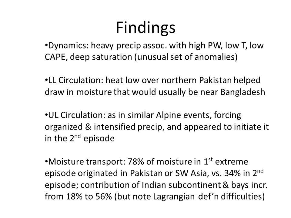 Findings Dynamics: heavy precip assoc.