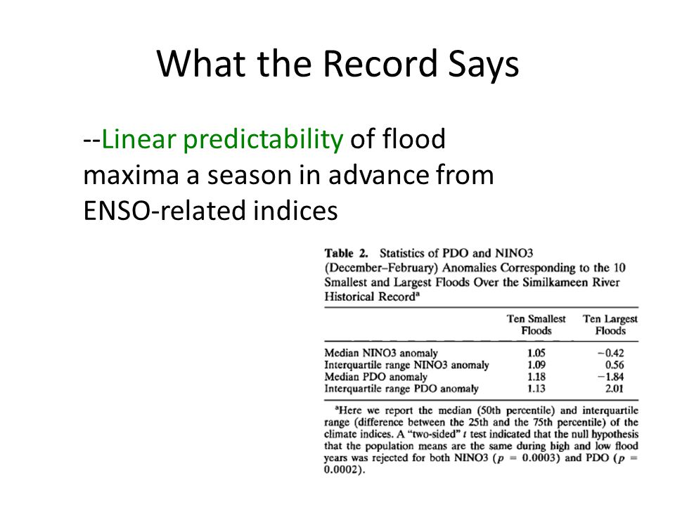 --Linear predictability of flood maxima a season in advance from ENSO-related indices