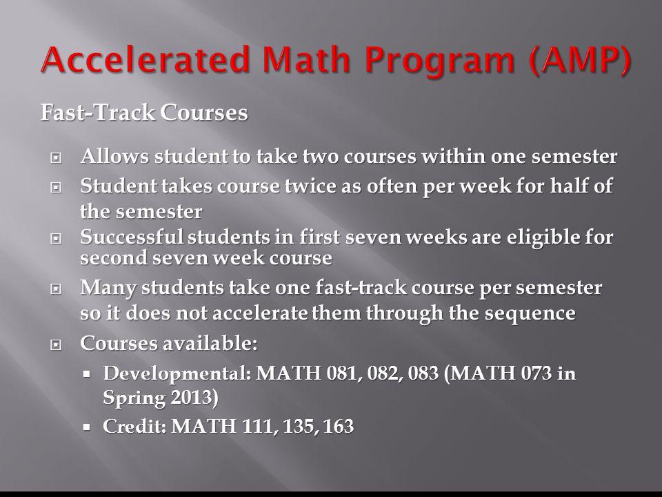 Stand Alone Developmental Math Courses  MATH 081: Basic Mathematics; 3 billable/contact hours; 0 credits  MATH 082: Introductory Algebra; 3 billable/contact hours; 0 credits  MATH 083: Intermediate Algebra; 3 billable/contact hours; 0 credits