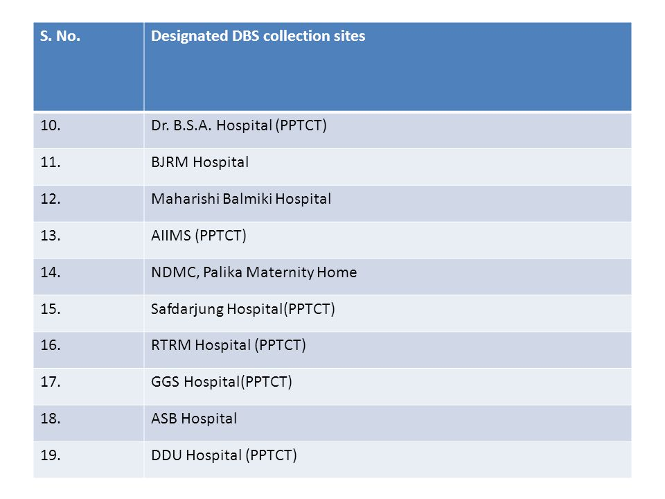 S. No.Designated DBS collection sites 10.Dr. B.S.A.