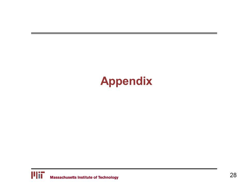 Appendix 28