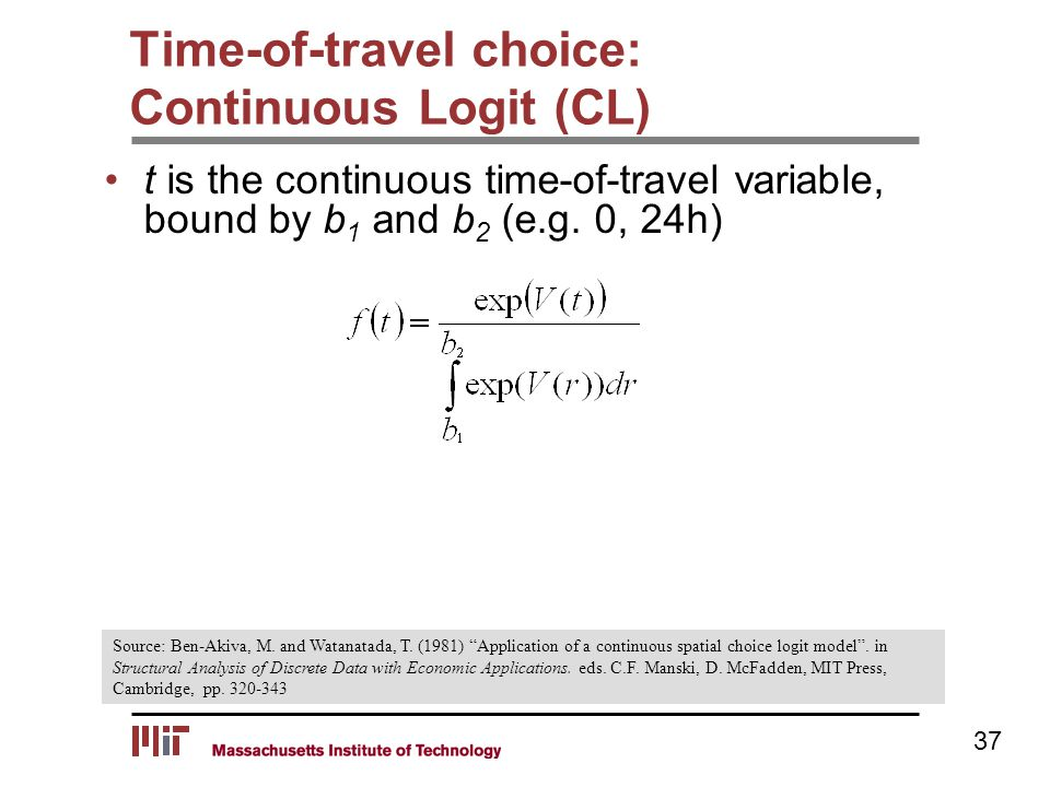 Time-of-travel choice: Continuous Logit (CL) Source: Ben-Akiva, M.