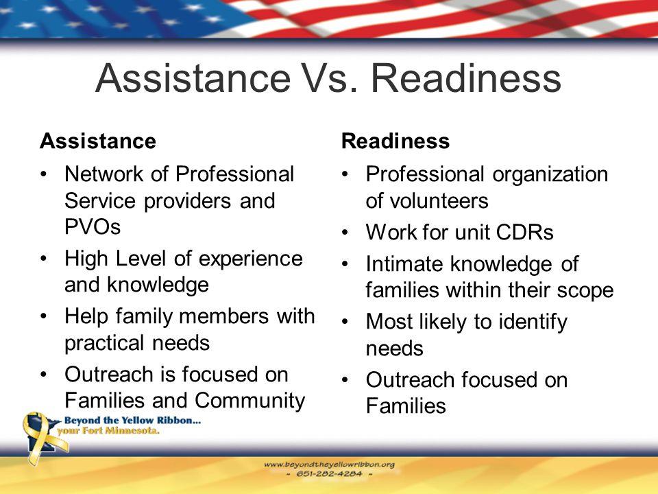 Assistance Vs.