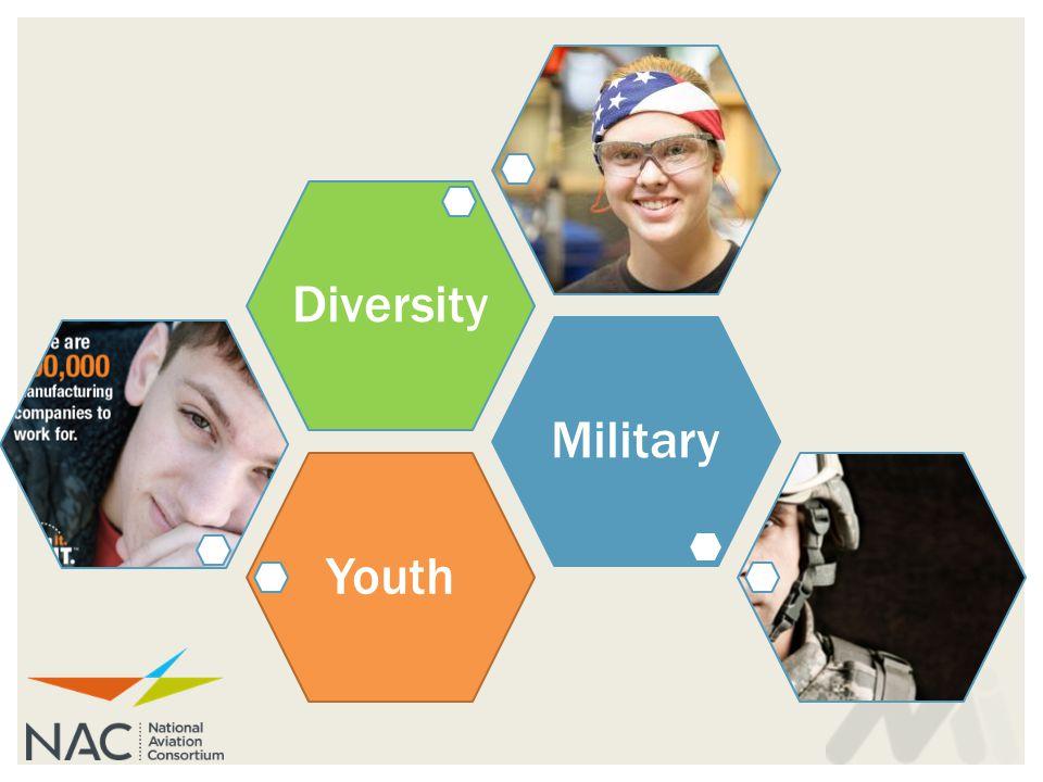 YouthMilitaryDiversity