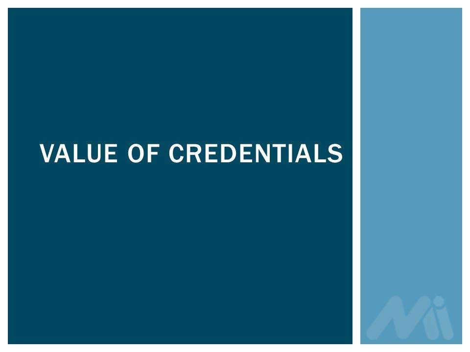 VALUE OF CREDENTIALS