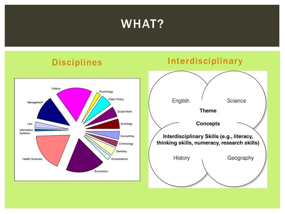 WHAT? Disciplines Interdisciplinary