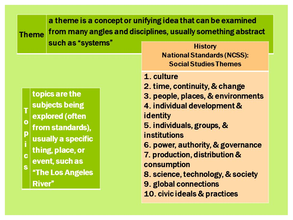 Theme a theme is a concept or unifying idea that can be examined from many angles and disciplines, usually something abstract such as systems History National Standards (NCSS): Social Studies Themes 1.