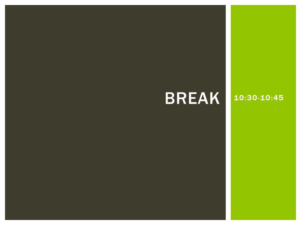 10:30-10:45 BREAK