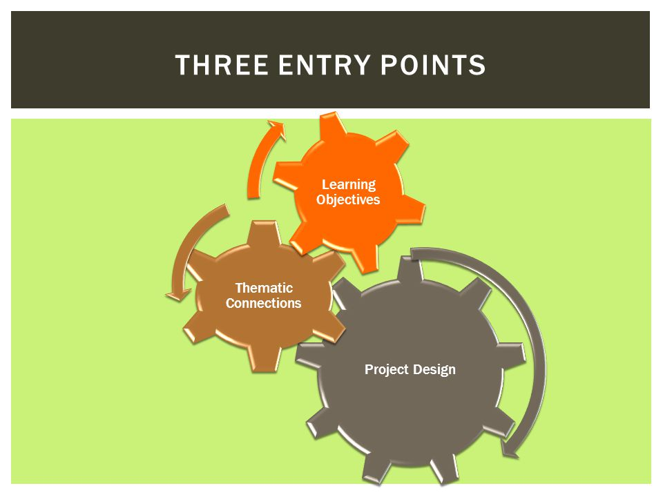THREE ENTRY POINTS Project Design Thematic Connections Learning Objectives