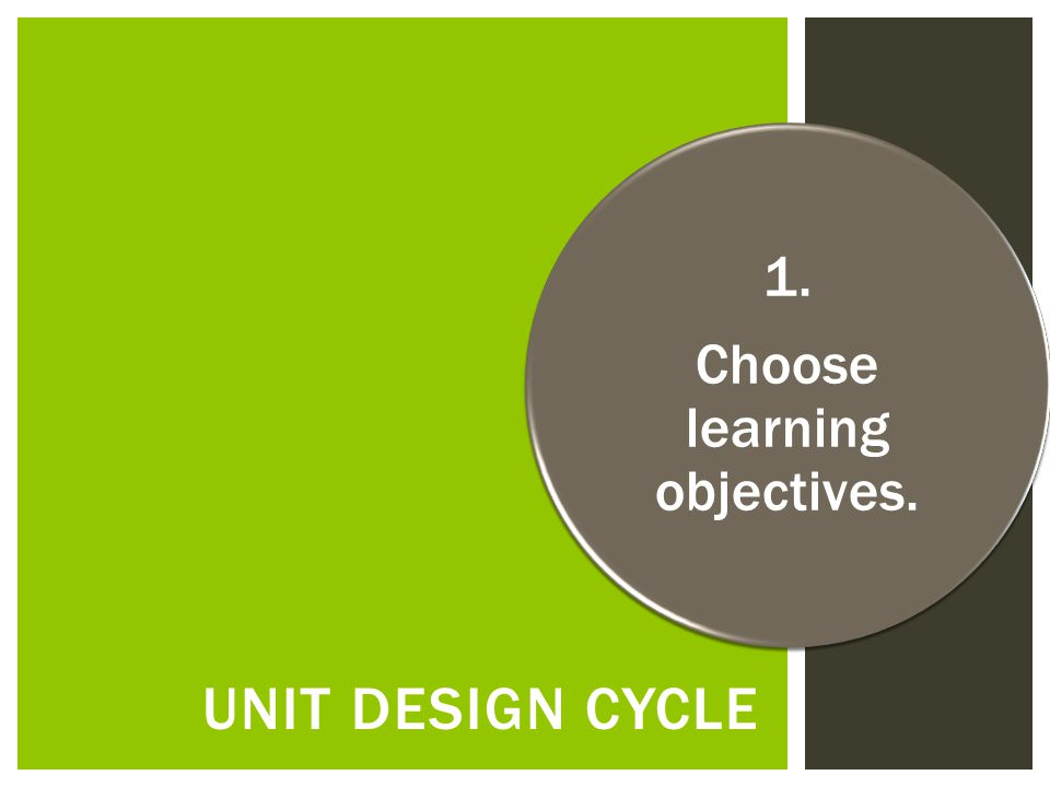 UNIT DESIGN CYCLE 1. Choose learning objectives.
