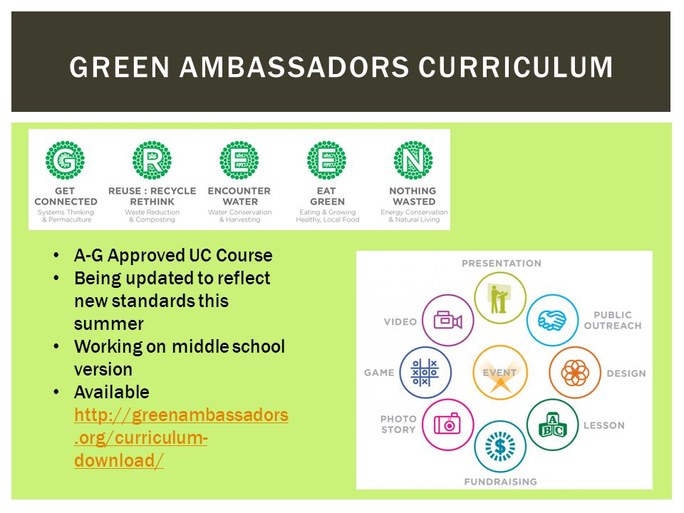 GREEN AMBASSADORS CURRICULUM A-G Approved UC Course Being updated to reflect new standards this summer Working on middle school version Available http://greenambassadors.org/curriculum- download/ http://greenambassadors.org/curriculum- download/