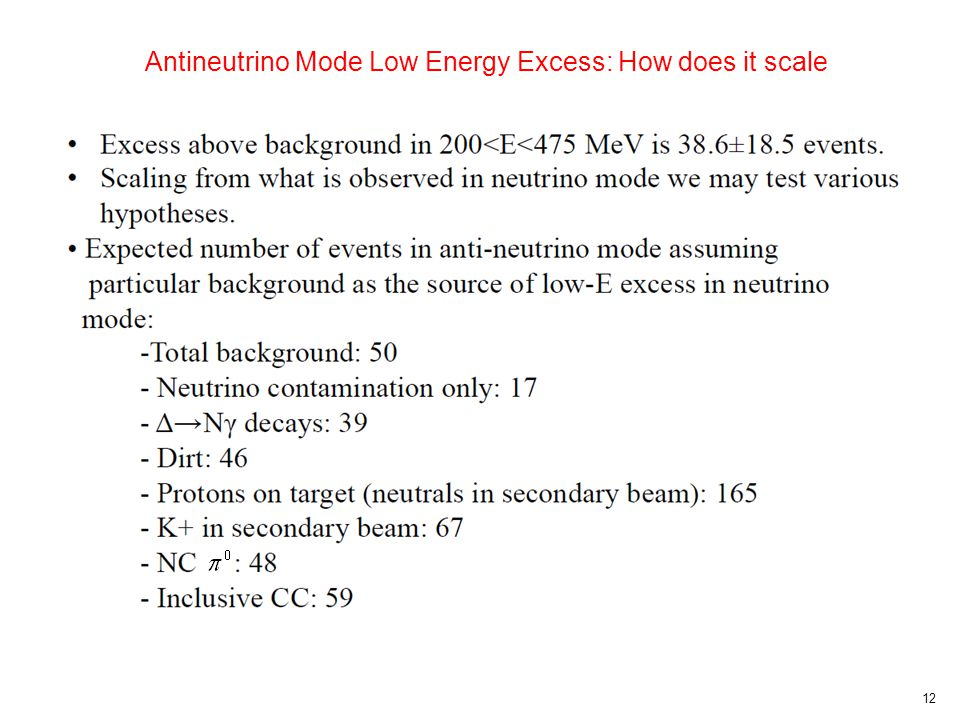 12 Antineutrino Mode Low Energy Excess: How does it scale