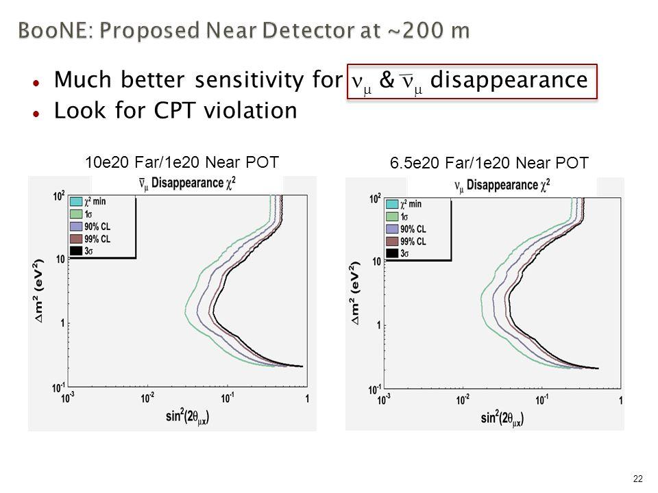 22 Much better sensitivity for  &  disappearance Look for CPT violation 6.5e20 Far/1e20 Near POT 10e20 Far/1e20 Near POT