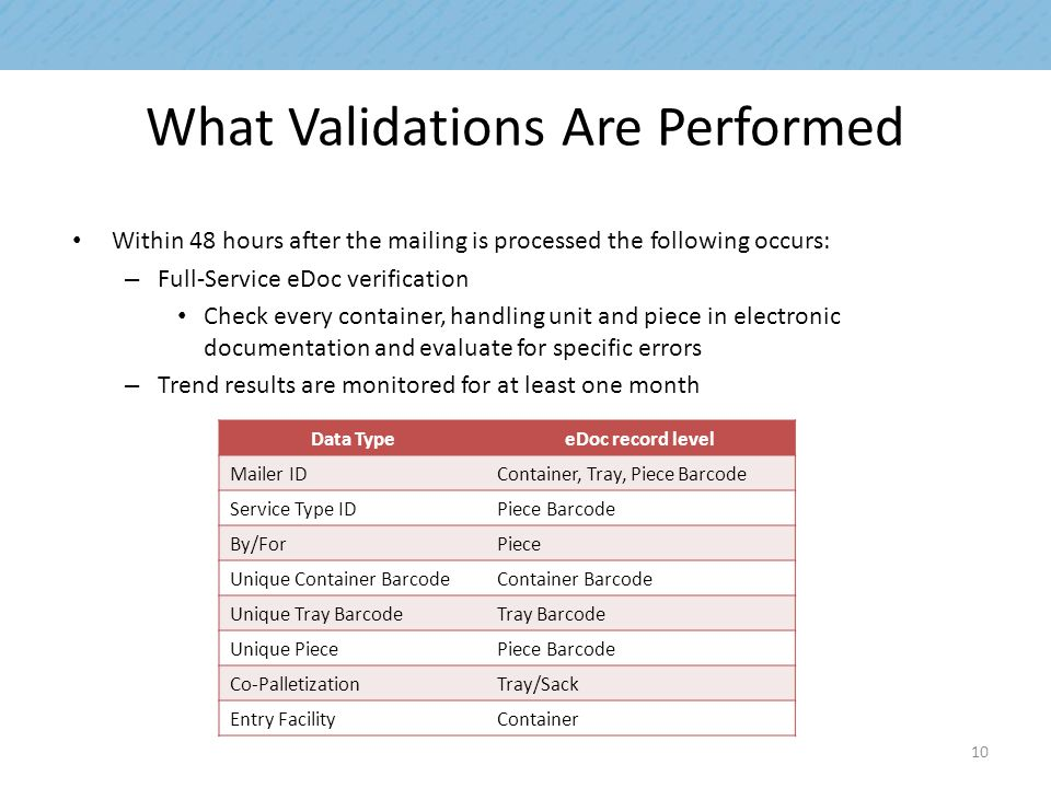 What Validations Are Performed Within 48 hours after the mailing is processed the following occurs: – Full-Service eDoc verification Check every container, handling unit and piece in electronic documentation and evaluate for specific errors – Trend results are monitored for at least one month Data TypeeDoc record level Mailer IDContainer, Tray, Piece Barcode Service Type IDPiece Barcode By/ForPiece Unique Container BarcodeContainer Barcode Unique Tray BarcodeTray Barcode Unique PiecePiece Barcode Co-PalletizationTray/Sack Entry FacilityContainer 10