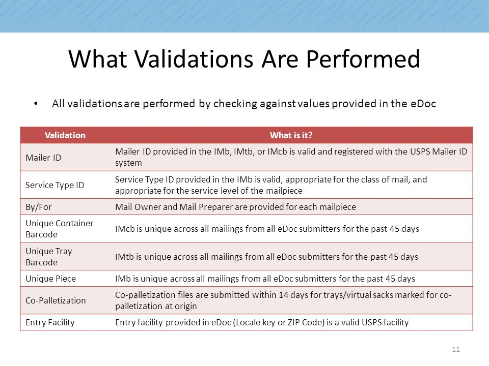 What Validations Are Performed All validations are performed by checking against values provided in the eDoc ValidationWhat is it? Mailer ID Mailer ID