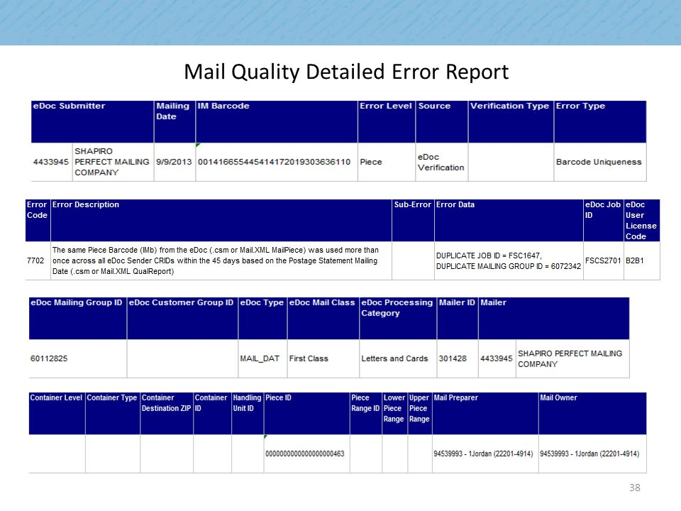 Mail Quality Detailed Error Report 38