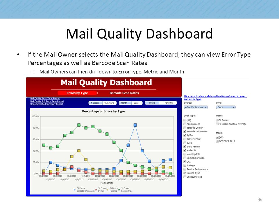 Mail Quality Dashboard If the Mail Owner selects the Mail Quality Dashboard, they can view Error Type Percentages as well as Barcode Scan Rates – Mail Owners can then drill down to Error Type, Metric and Month 46