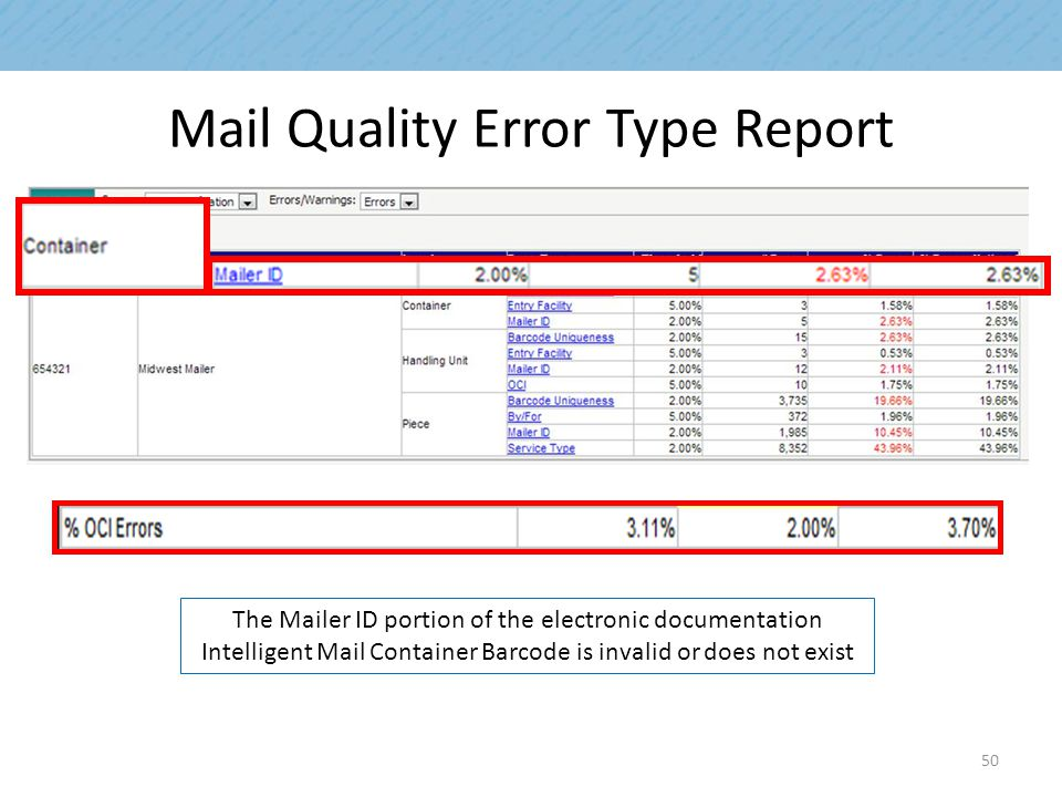 Mail Quality Error Type Report 50 The Mailer ID portion of the electronic documentation Intelligent Mail Container Barcode is invalid or does not exis