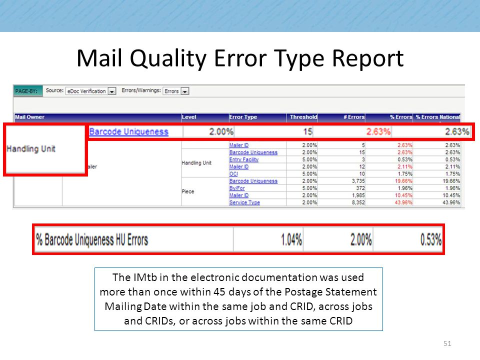 Mail Quality Error Type Report 51 The IMtb in the electronic documentation was used more than once within 45 days of the Postage Statement Mailing Date within the same job and CRID, across jobs and CRIDs, or across jobs within the same CRID
