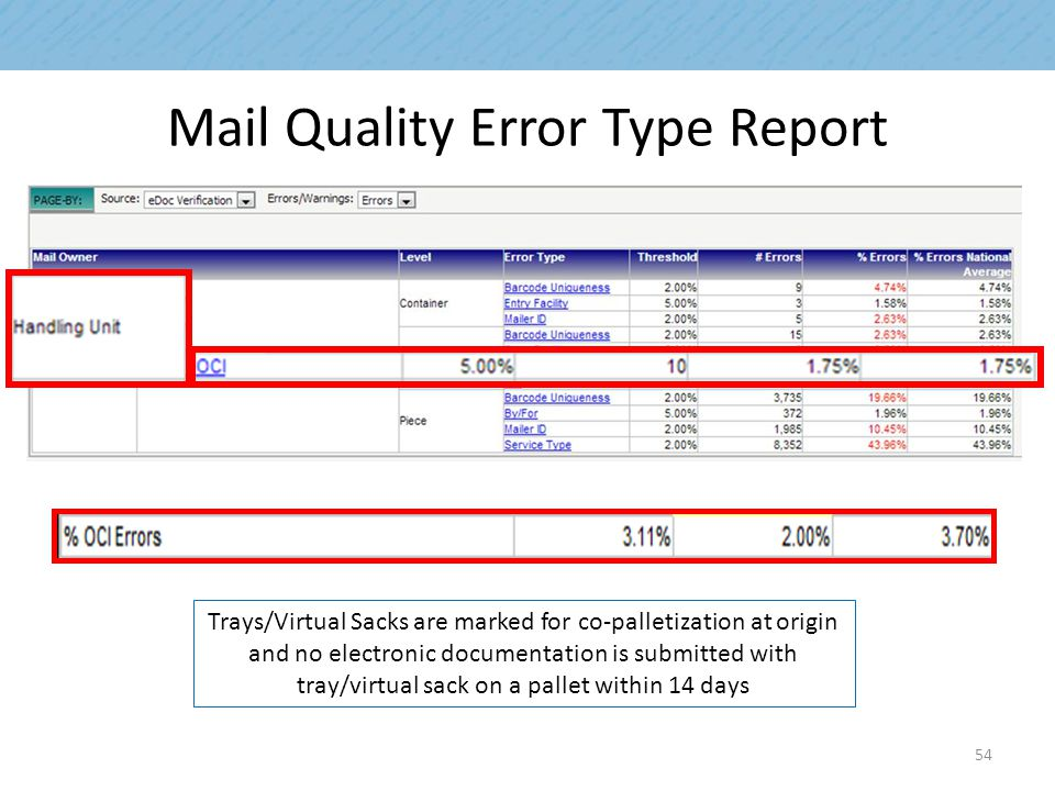 Mail Quality Error Type Report 54 Trays/Virtual Sacks are marked for co-palletization at origin and no electronic documentation is submitted with tray
