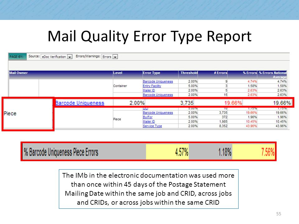 Mail Quality Error Type Report 55 The IMb in the electronic documentation was used more than once within 45 days of the Postage Statement Mailing Date within the same job and CRID, across jobs and CRIDs, or across jobs within the same CRID