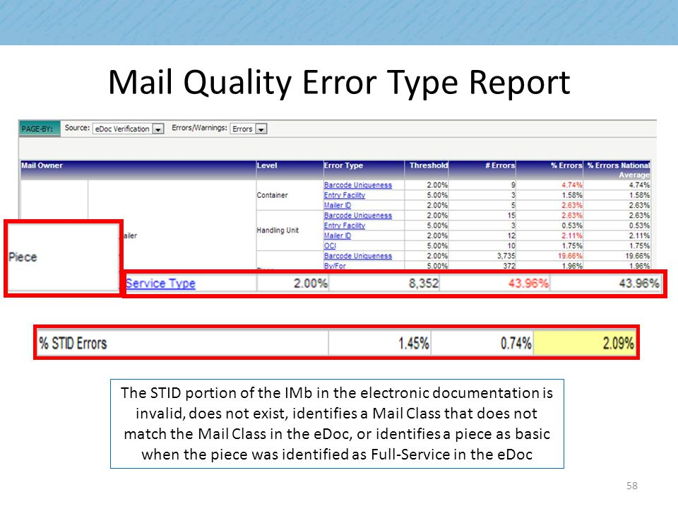 Mail Quality Error Type Report 58 The STID portion of the IMb in the electronic documentation is invalid, does not exist, identifies a Mail Class that