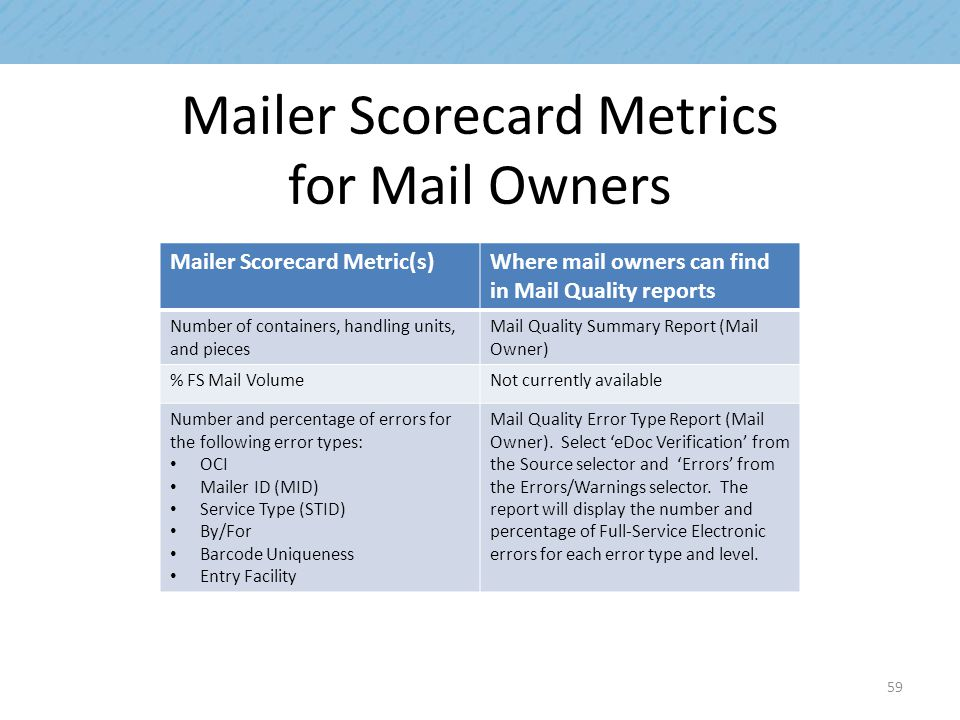 Mailer Scorecard Metrics for Mail Owners 59 Mailer Scorecard Metric(s)Where mail owners can find in Mail Quality reports Number of containers, handling units, and pieces Mail Quality Summary Report (Mail Owner) % FS Mail VolumeNot currently available Number and percentage of errors for the following error types: OCI Mailer ID (MID) Service Type (STID) By/For Barcode Uniqueness Entry Facility Mail Quality Error Type Report (Mail Owner).