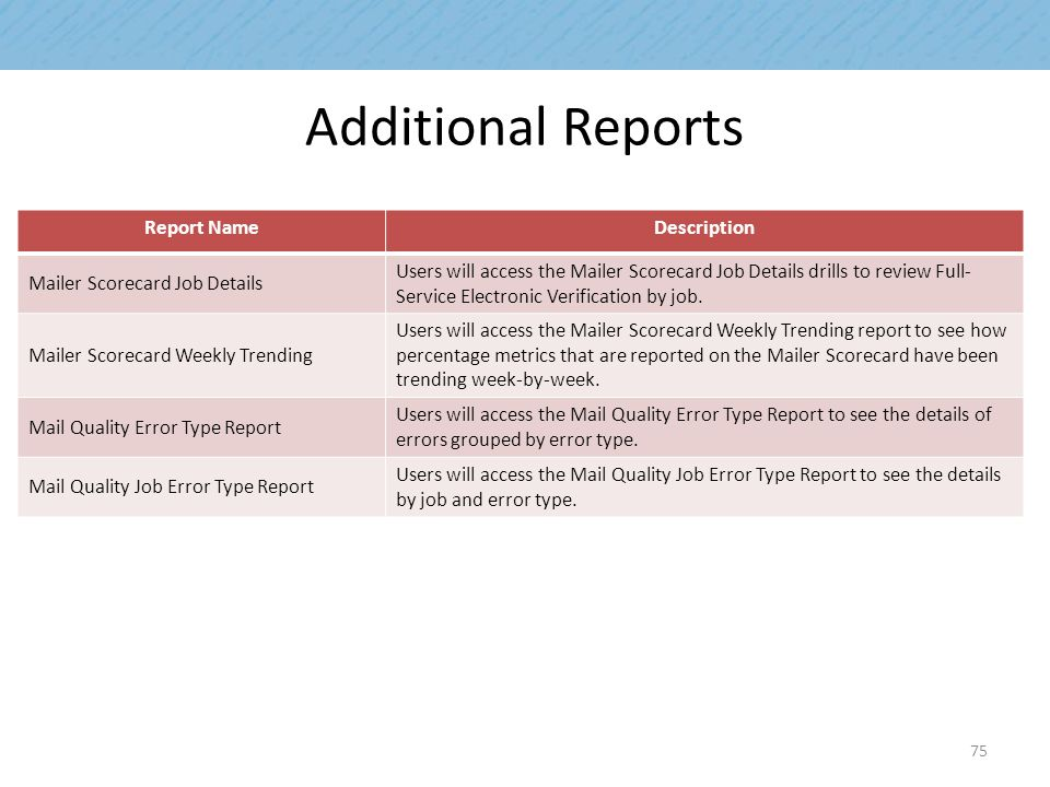 Additional Reports Report NameDescription Mailer Scorecard Job Details Users will access the Mailer Scorecard Job Details drills to review Full- Service Electronic Verification by job.