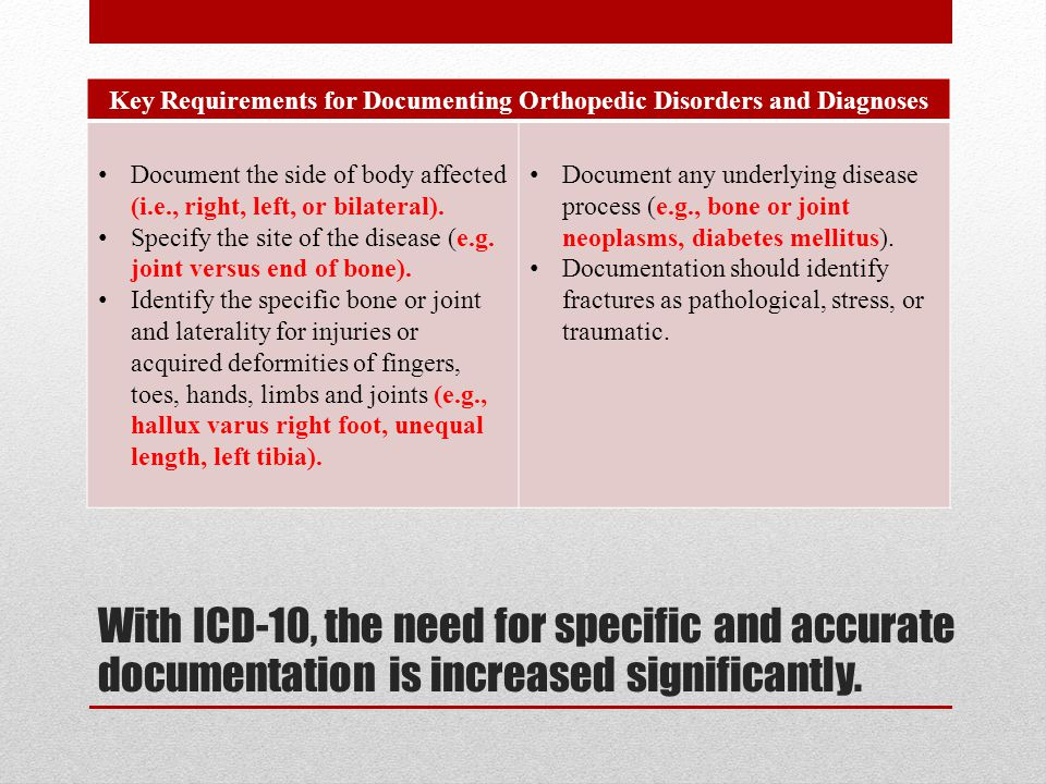 Key Requirements for Documenting Orthopedic Disorders and Diagnoses Document the side of body affected (i.e., right, left, or bilateral). Specify the