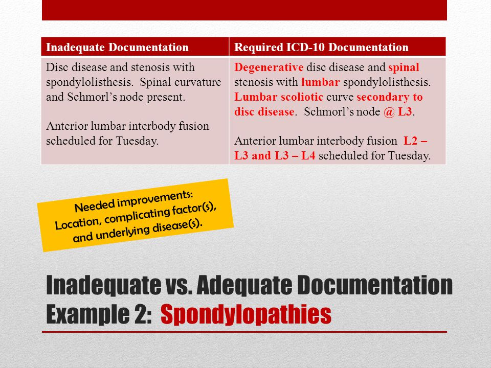 Inadequate vs. Adequate Documentation Example 2: Spondylopathies Inadequate DocumentationRequired ICD-10 Documentation Disc disease and stenosis with