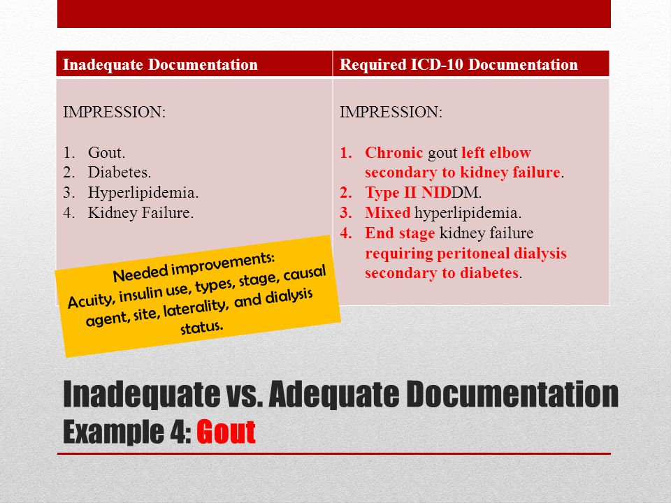 Inadequate DocumentationRequired ICD-10 Documentation IMPRESSION: 1.Gout. 2.Diabetes. 3.Hyperlipidemia. 4.Kidney Failure. IMPRESSION: 1.Chronic gout l